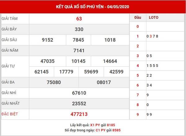 Soi cầu số đẹp XS Phú Yên ngày 11-5-2020