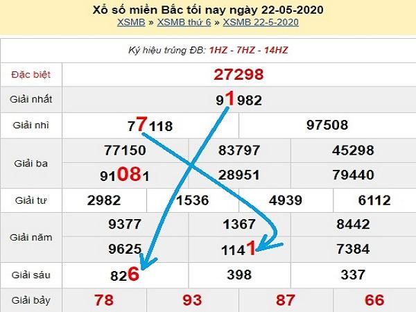 Soi cầu KQXSMB - xổ số miền bắc ngày 23/05 từ các chuyên gia
