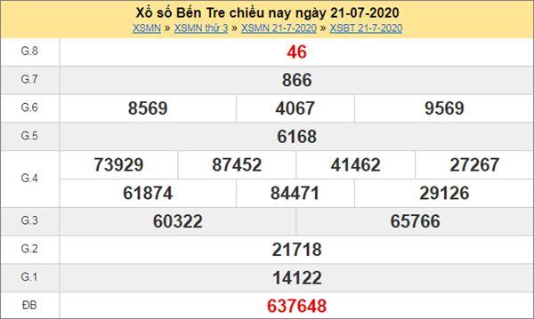 Soi cầu KQXS Bến Tre 28/7/2020 cực chuẩn cùng cao thủ