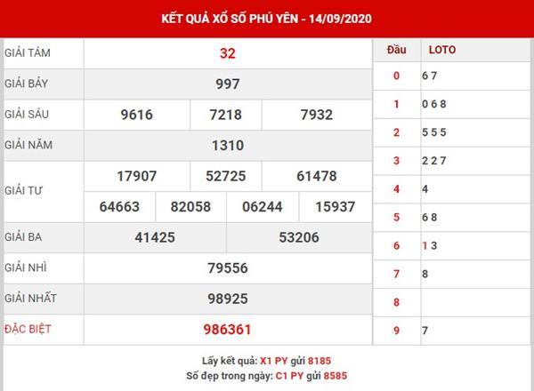 Soi cầu kết quả SX Phú Yên thứ 2 ngày 21-9-2020