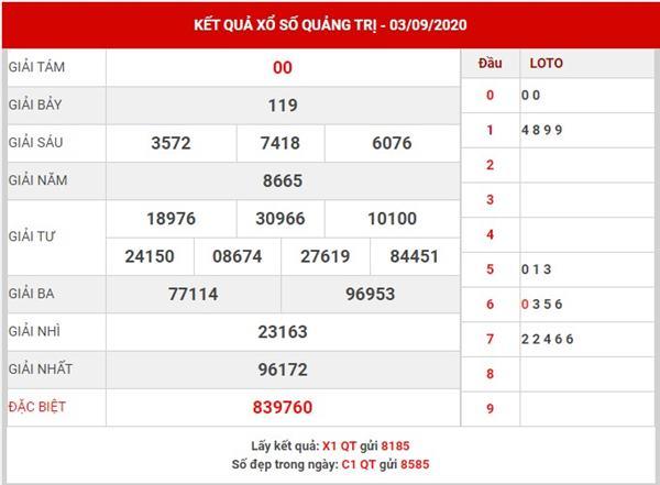 Soi cầu số đẹp XS Quảng Trị thứ 5 ngày 10-9-2020