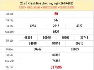 Soi cầu KQXSKH ngày 30/09/2020- xổ số khánh hòa thứ 4 tỷ lệ trúng lớn