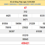 Soi cầu XSDT ngày 21/9/2020, chốt số dự đoán xs Đồng Tháp