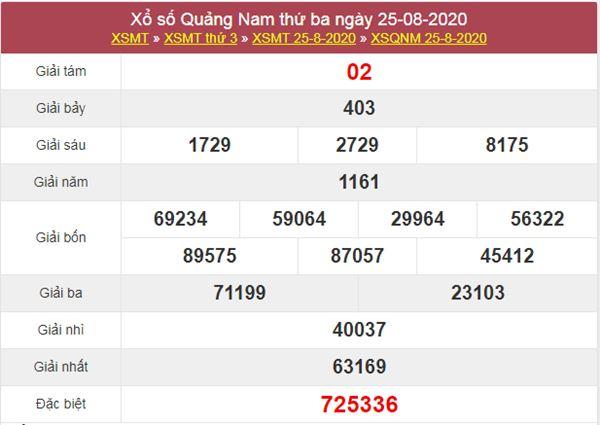 Soi cầu XSQNM 1/9/2020 chốt lô VIP Quảng Nam thứ 3