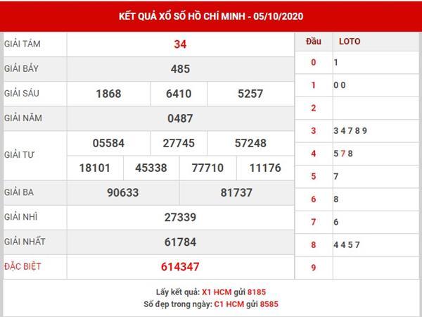 Soi cầu số đẹp xổ số Hồ Chí Minh thứ 7 ngày 10-10-2020