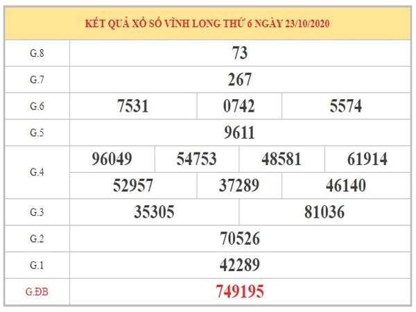 Soi cầu XSVL ngày 30/10/2020 dựa trên phân tích KQXSVL kỳ trước