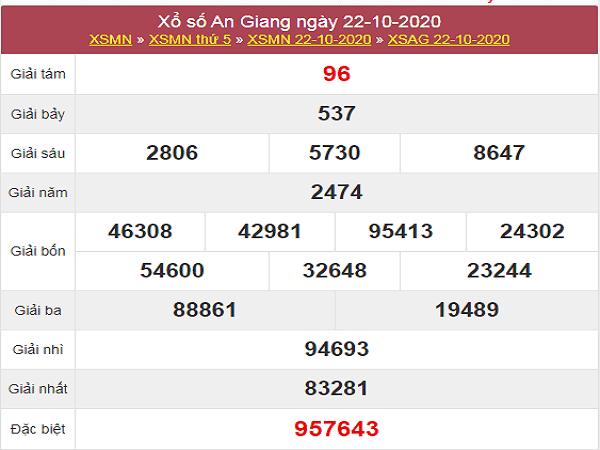 Soi cầu KQXSAG ngày 29/10/2020 - xổ số an giang chuẩn