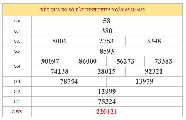 Soi cầu XSTN ngày 12/11/2020 dựa trên kết quả kỳ trước