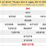 Soi cầu XSNT 27/11/2020, chốt số Ninh Thuận tỷ lệ trúng cao