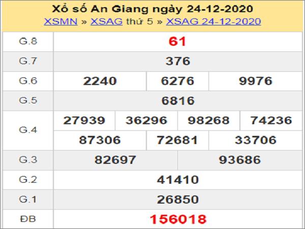 Soi cầu KQXSAG ngày 31/12/2020- xổ số an giang thứ 5