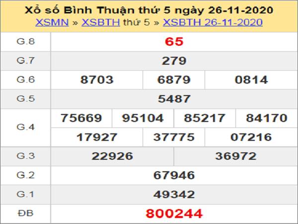 Tổng hợp soi cầu XSBT ngày 03/12/2020- xổ số bình thuận