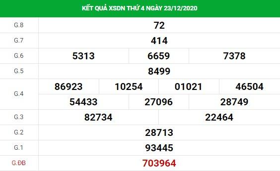 Soi cầu XS Đồng Nai chính xác thứ 4 ngày 30/12/2020