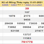 Soi cầu XSDT 18/1/2021 chốt số dự đoán kết quả hôm nay