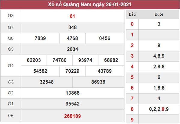 Soi cầu XSQNM 2/2/2021 chốt cầu lô số đẹp hôm nay