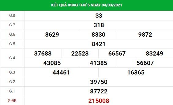 Soi cầu XS An Giang chính xác thứ 5 ngày 11/03/2021