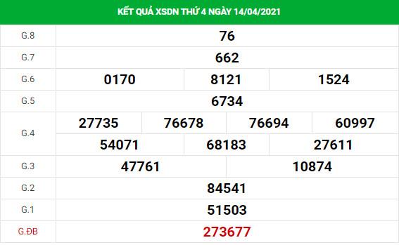 Soi cầu XS Đồng Nai chính xác thứ 4 ngày 21/04/2021
