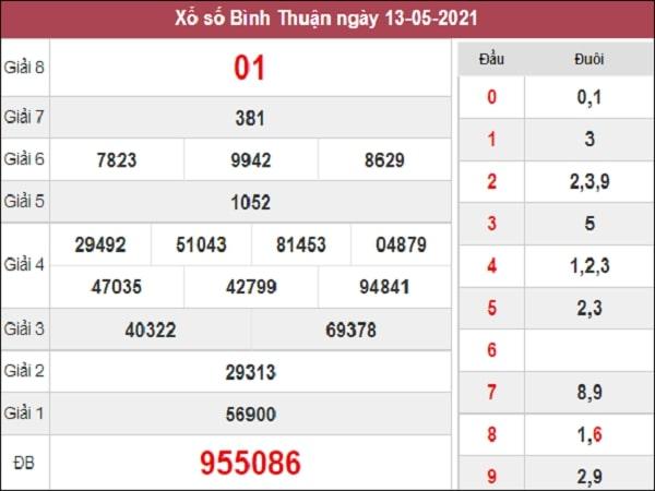 Soi cầu XSBTH 20/5/2021