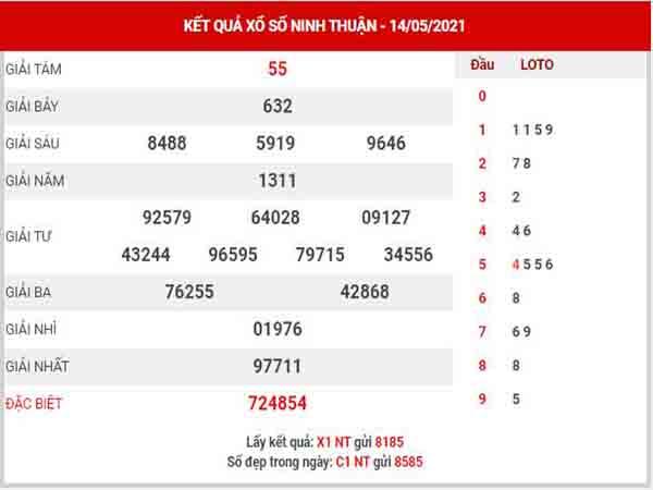 Soi cầu XSNT ngày 21/5/2021 - Soi cầu KQ Ninh Thuận thứ 6 chuẩn xác