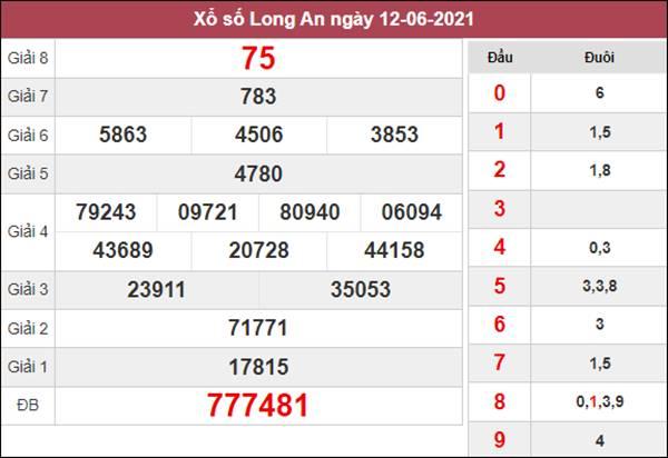 Soi cầu XSLA 19/6/2021 thứ 7 chốt bạch thủ lô siêu chuẩn