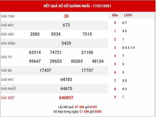 Soi cầu XSDNO ngày 24/7/2021 đài Đắk Nông thứ 7 hôm nay chính xác nhất