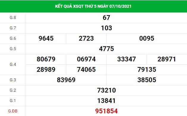 Soi cầu xổ số Quảng Trị 14/10/2021 thống kê XSQT chính xác
